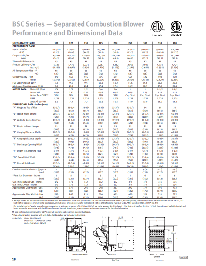 BSC Series Separated Combustion Blower Performance and Dimensional Data